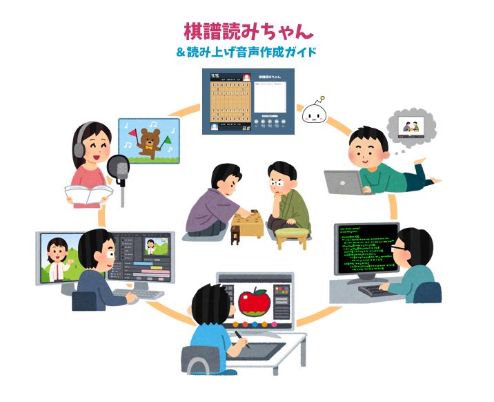 kifuyomi-ver7-wa.png