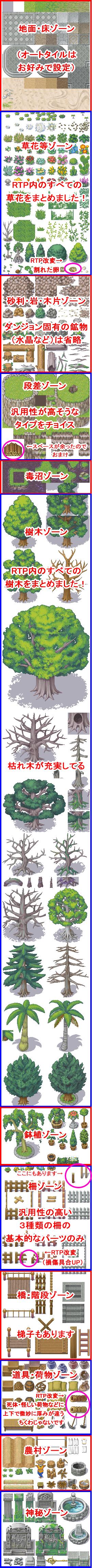 RPGツクールXP屋外マップ用タイルセット
